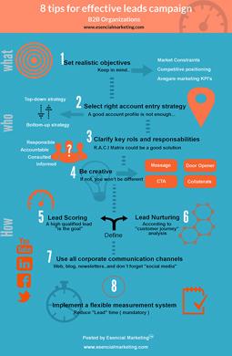 8 claves para una efectiva campaña de generación de leads (Infografía)