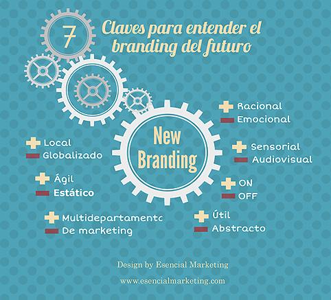 7 Claves para entender el Branding del futuro